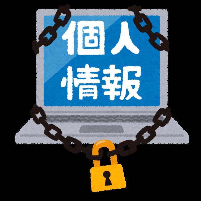 千葉成田バイク便 個人情報保護